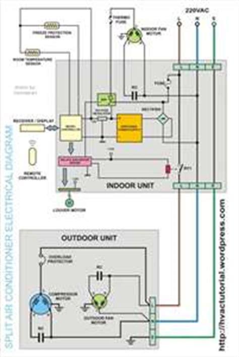 westinghouse air conditioner wiring diagram basic hvac