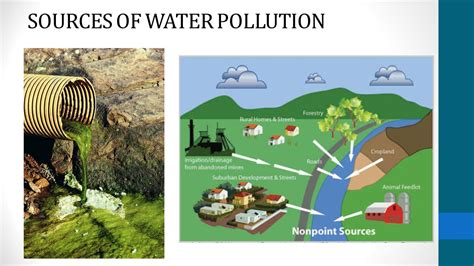 Water, Wastewater And Water Pollution  Ppt Video Online