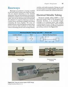Modern Residential Wiring  10th Edition Page 83