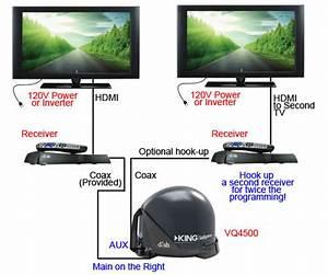King Tailgater Dish Portable Satellite Tv Antenna Vq4500