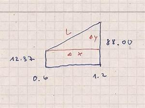 Wurzel Schriftlich Berechnen : wurzel bogenl nge der funktion berechnen f x 10 61x ~ Themetempest.com Abrechnung