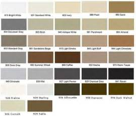 colorfast tile and grout caulk pewter 8 best images of fusion grout color chart custom