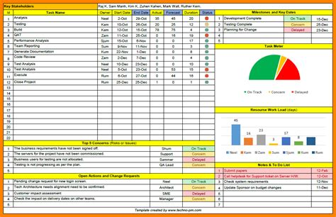 6 Monthly Status Report Template Project Management 7 Project Management Status Report Template