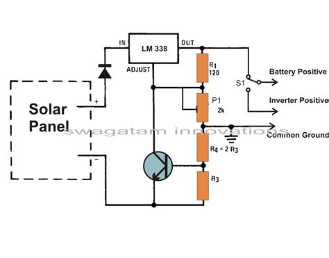 Wonderful Earth Build Solar Panel Charge Controller