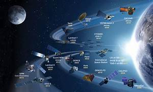 Hyperwall: NASA Earth Science Division Missions