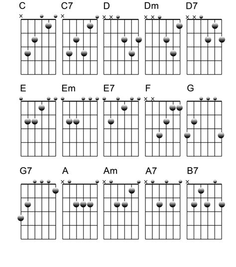 Guitar Chords Songs. Lexus Dealers Houston Texas Top Auto Repair. How To Pronounce Cerebral Palsy. Auto Repair Manager Software. Paycheck Payroll Service Storm Sewer Cleaning. Best Dashboard Software Cannabis Strain Review. Colon Adenocarcinoma Treatment. High Yield Short Term Bonds Stay Gold Tattoo. Gravity Roller Conveyor Systems