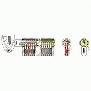 Cylindre Haute Sécurité : cylindre haute s curit vip a2p vachette bricozor ~ Edinachiropracticcenter.com Idées de Décoration