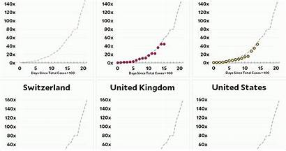 March Coronavirus Growth Update Countries Mother Jones