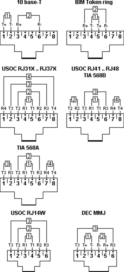 Wiring Pinout Other Modular Cable Information