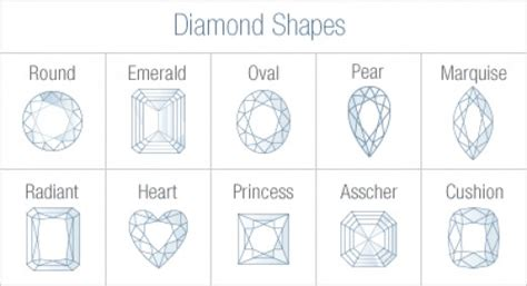 get in shape a professional jeweler s guide to selecting the best shape for your