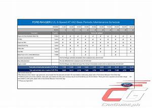 2009 Ford Mustang Maintenance Schedule