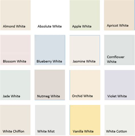 dulux colour emulsion ltr whites kis uk