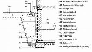 Feuchtigkeitssperre Auf Bodenplatte : nichtdr ckendes wasser mauerwerk keller baunetz wissen ~ Lizthompson.info Haus und Dekorationen