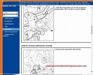 Fiat 500 Workshop Repair Manual