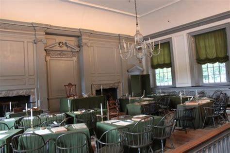 Independence Hall & Liberty Bell Philadelphia