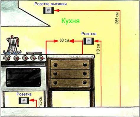 Безопасное подключение розетки к бытовой сети . Дизайн и ремонт квартир своими руками