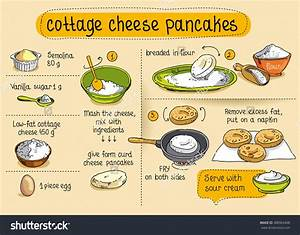 Home Cooking Recipe  Cottage Cheese Pancake Cooking Recipe