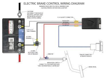 brake force brake controller wiring diagram wiring