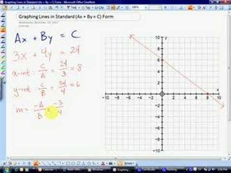 find standard form from graph graphing standard form youtube
