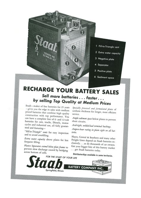 80 sla battery cross reference staab battery mfg co