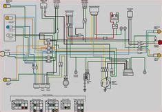 Wiring Diagram For Chinese Atv The