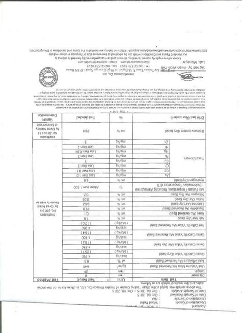 Wood pellet exporter certificate of Analysis attachment