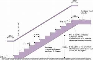 Hauteur Marche Escalier Extérieur : mobilier table hauteur marche escalier ext rieur ~ Farleysfitness.com Idées de Décoration