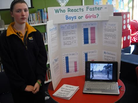 Science Fair Project Ideas For High School Wwwimgkid