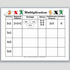 3rd Grade Math Worksheets  Division, Games, And Problems