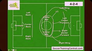 Soccer Formations 4