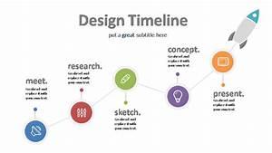Process Flow Diagram With Timeline