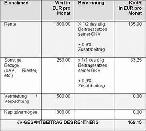 Freiwillige Gesetzliche Krankenversicherung Beitrag Berechnen : versicherte personen gesetzliche krankenversicherung verswiki ~ Themetempest.com Abrechnung