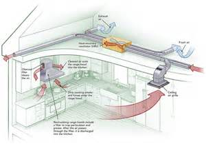 island exhaust hoods kitchen dodge stratus crankshaft position sensor location dodge