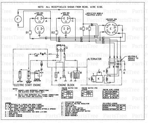 Get Generac Wiring Diagram Download