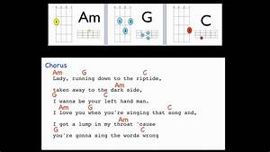 Riptide By Vance Joy Lyrics And Uke Chords