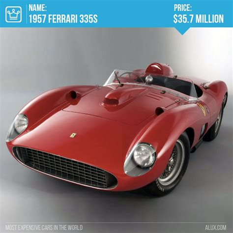 most expensive most expensive cars in the world 2017 alux com