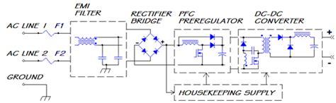 Magnetics Power Factor Correction