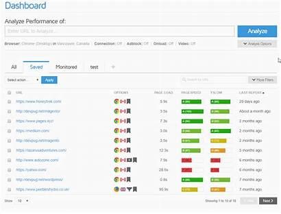 Gtmetrix Analysis Basic Options Variety Access Features