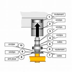 Betonniere Altrad B 180 : calage cuve b tonni re type 130 165 compacte guy noel ~ Dailycaller-alerts.com Idées de Décoration