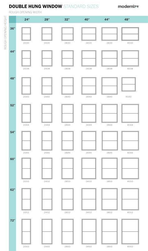 standard window sizes   house dimensions size charts