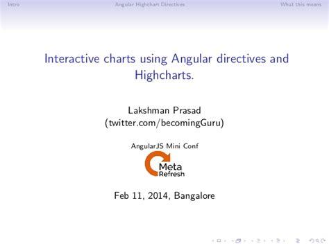 angular directive intro to angular directives using interactive charting directives tha