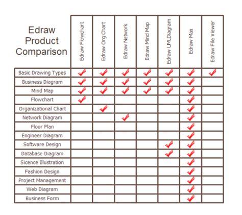 sigma matrix examples  templates