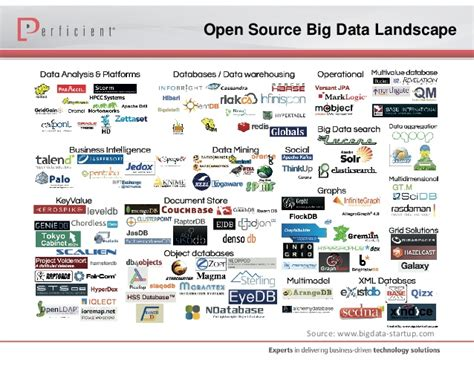 Big Data Open Source Tools And Trends Enable Realtime. Nevada Corporation Registered Agent. Inbound Marketing Agents Vaseline On Eyelashes. Christmas And New Year Cards. Remote Assistance Software Bmw 8 Series Coupe. Universities Offering Masters In Public Health. Bachelor Of Science In Nursing Degree. Best Tattoo Removal Nyc Cpa Website Templates. Simplified Issue Life Insurance