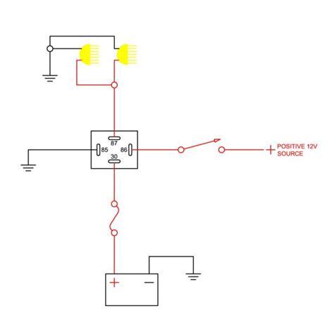 spotlight wiring