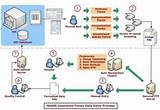 Pharmacy Claims Processing Workflow Pictures