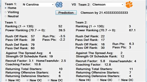 2019 College Football Week 5 Free Predictions and Picks ...