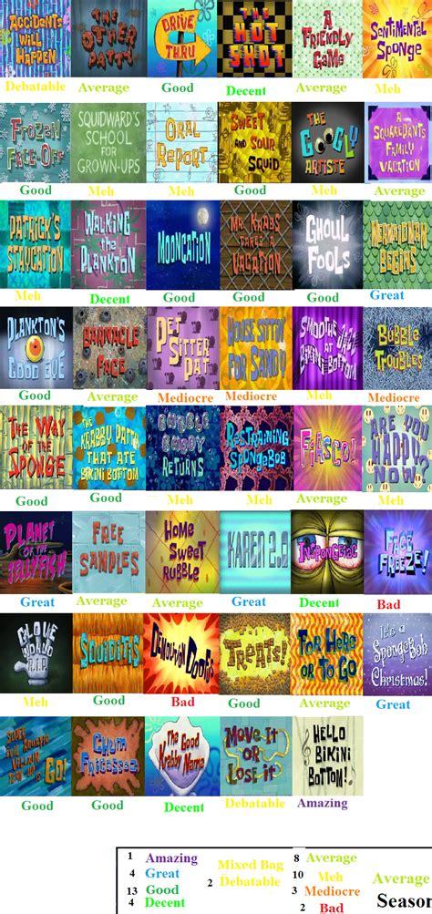 spongebob season  scorecard   spongey  deviantart