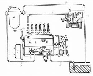 Autotronik  Jenis Dan Komponen Pembakaran Diesel
