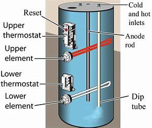 Hot Water Heater Diagram Electric