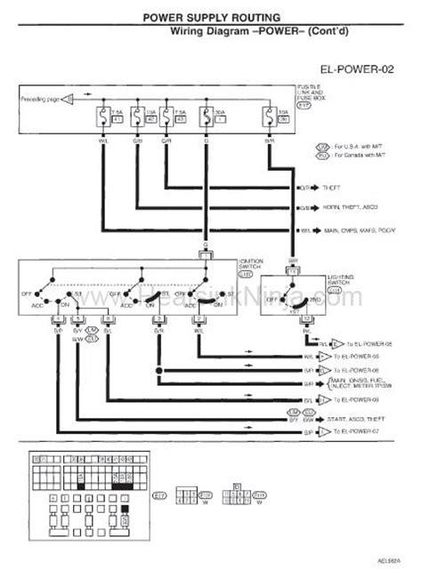 nissan sentra 1995 1999 repair manual manual